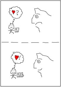 Grafische weergave van voorwaardelijke liefde